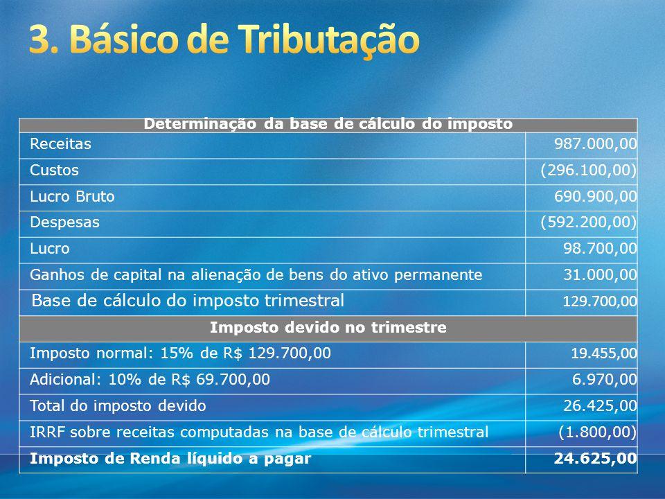 Determinação da base de cálculo do imposto Imposto devido no trimestre