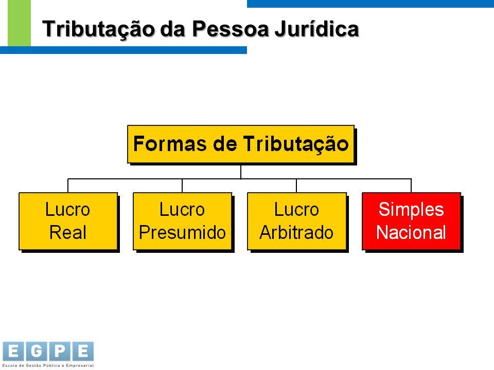 Tributação da Pessoa Jurídica