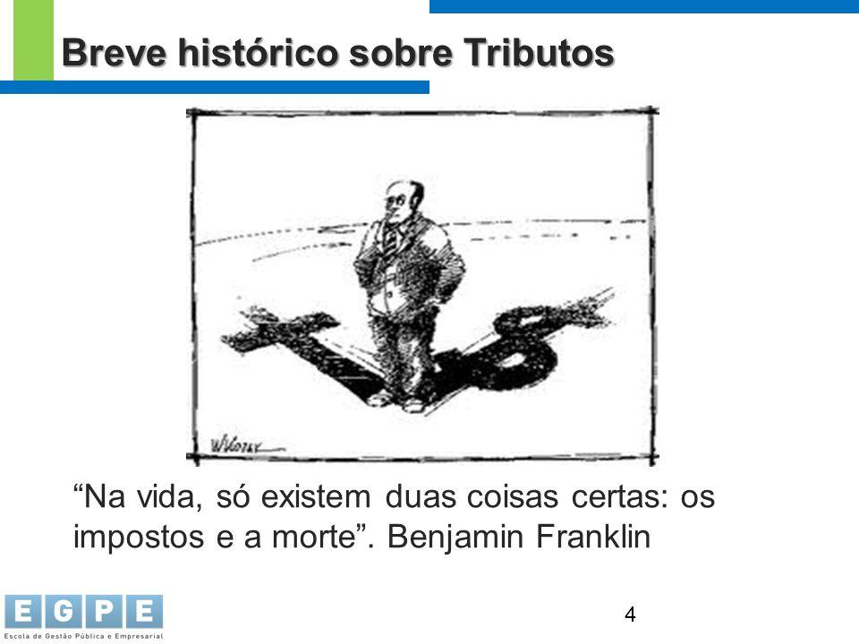 Breve histórico sobre Tributos