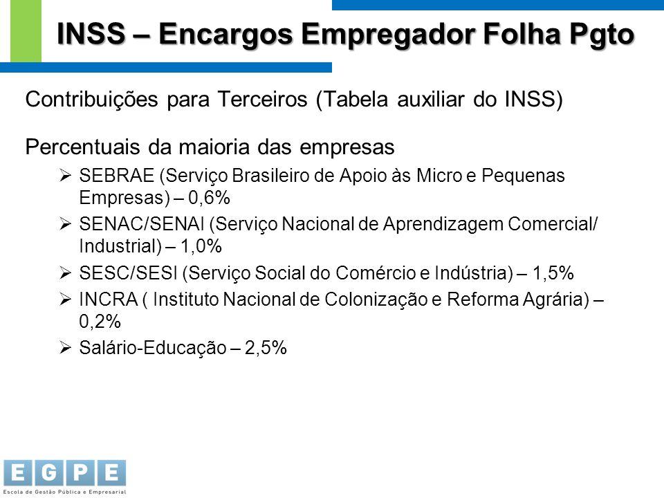 INSS – Encargos Empregador Folha Pgto