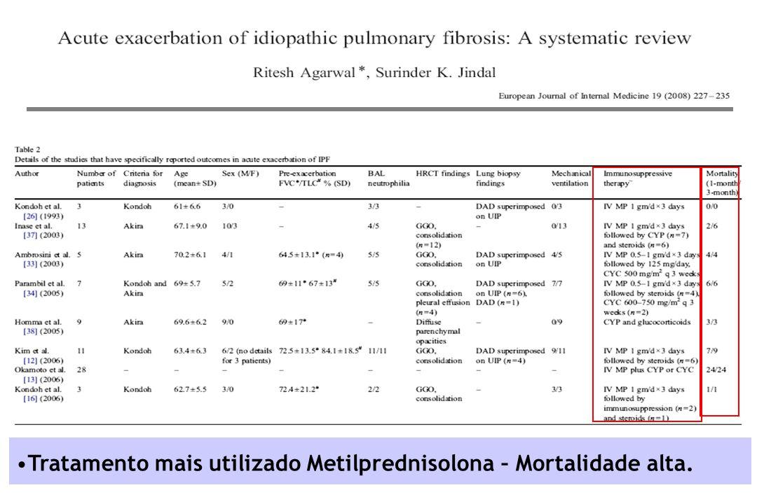 Tratamento mais utilizado Metilprednisolona – Mortalidade alta.