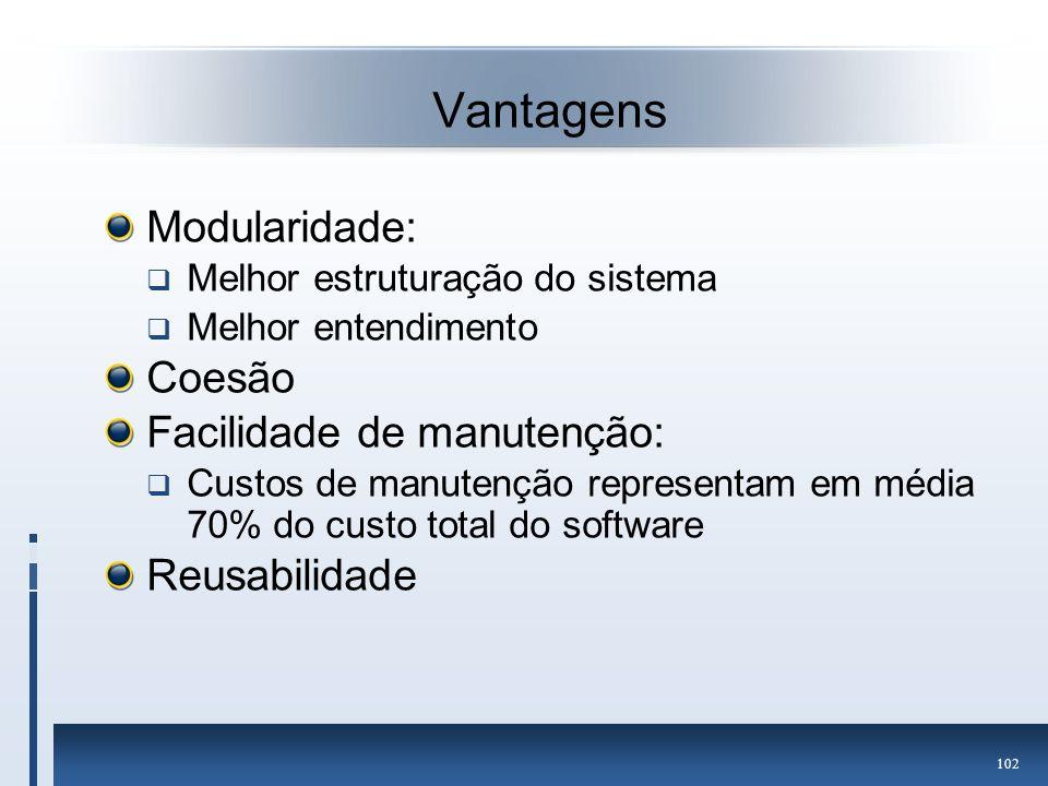 Vantagens Modularidade: Coesão Facilidade de manutenção: Reusabilidade