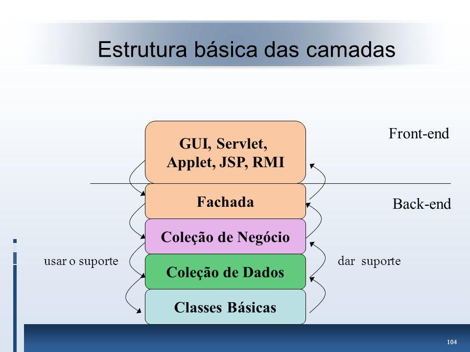 Estrutura básica das camadas