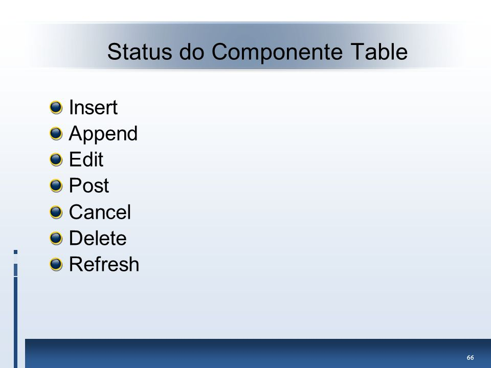 Status do Componente Table