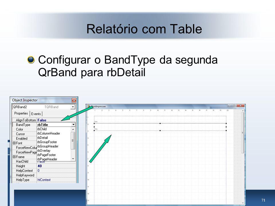 Relatório com Table Configurar o BandType da segunda QrBand para rbDetail