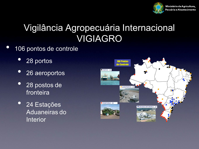 Vigilância Agropecuária Internacional VIGIAGRO