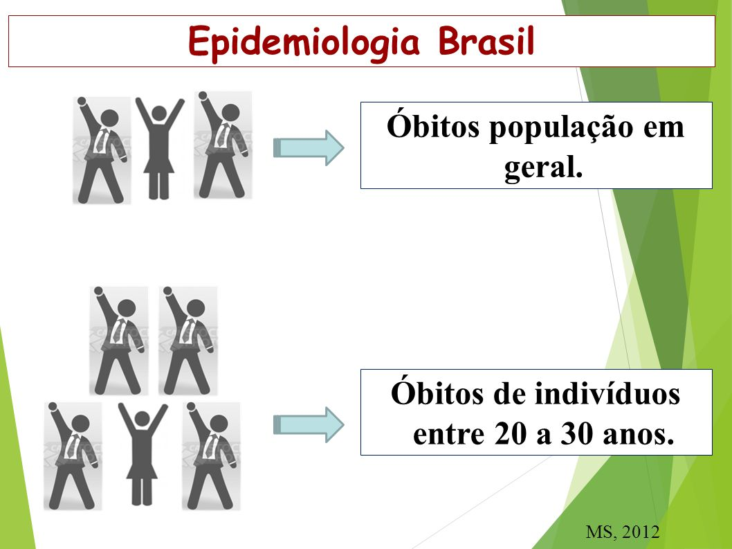 Óbitos população em geral. Óbitos de indivíduos entre 20 a 30 anos.