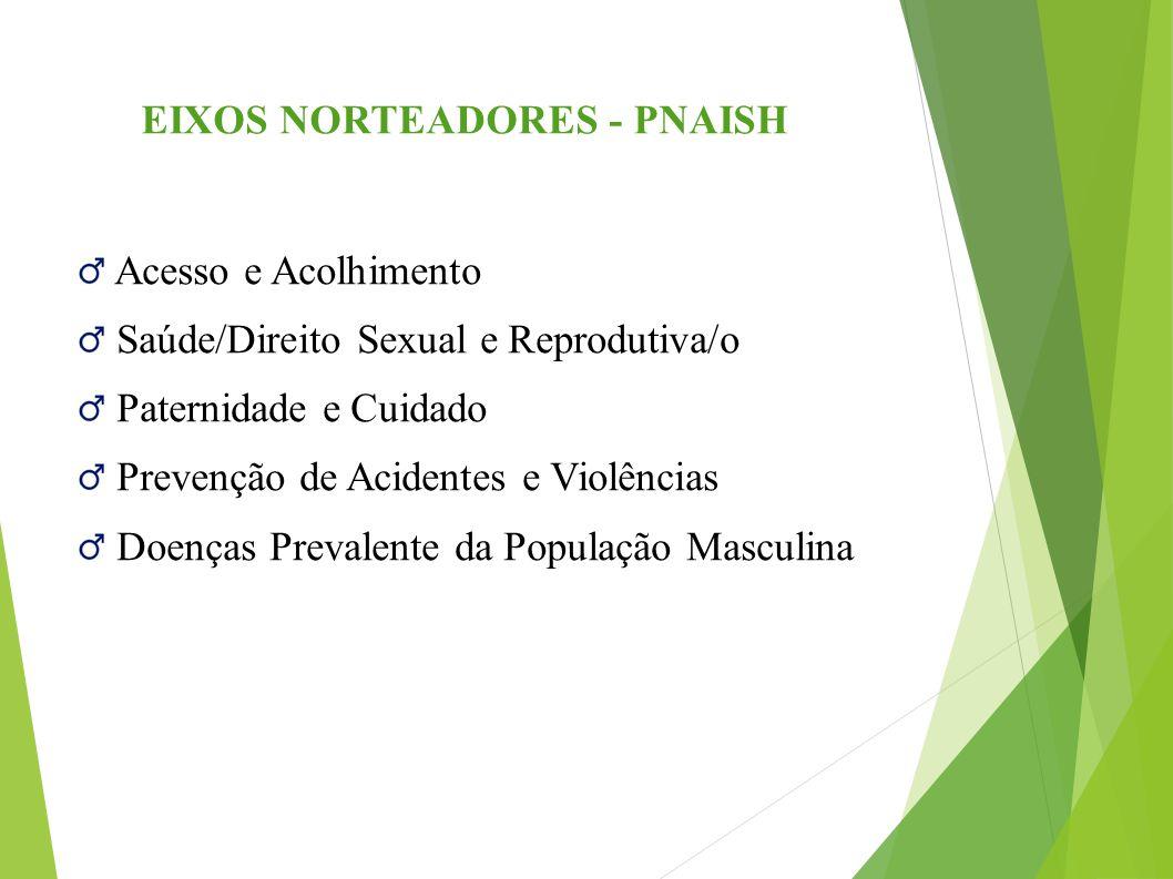 EIXOS NORTEADORES - PNAISH