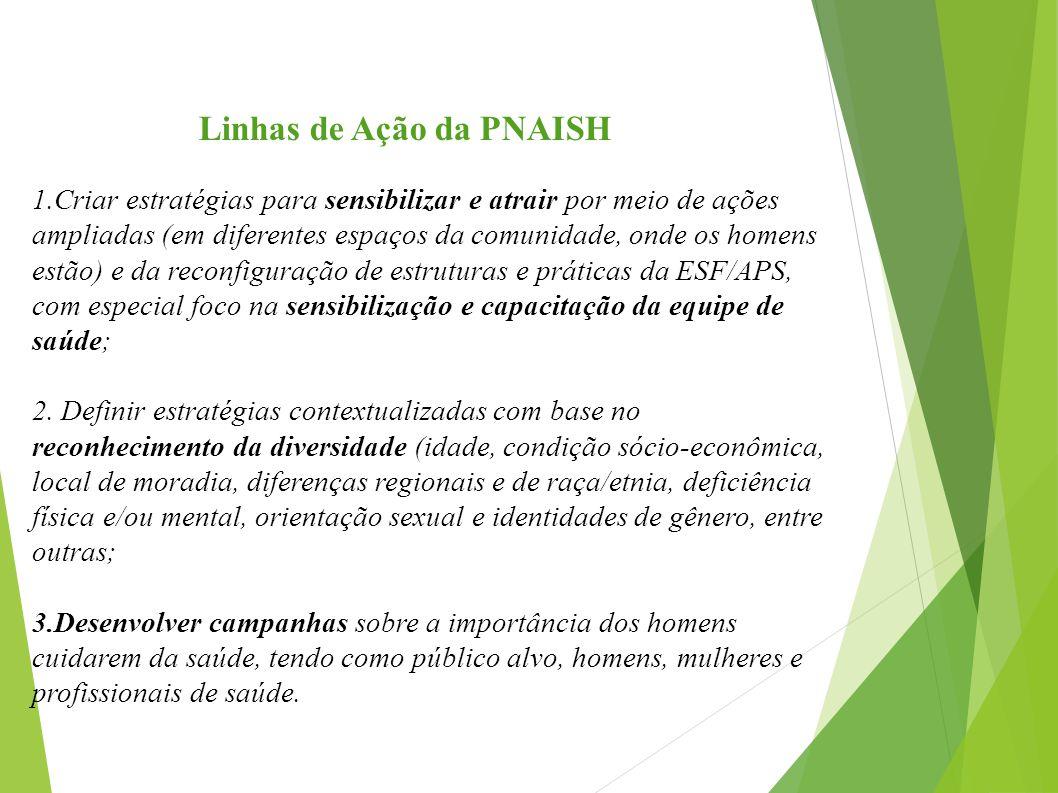 Linhas de Ação da PNAISH