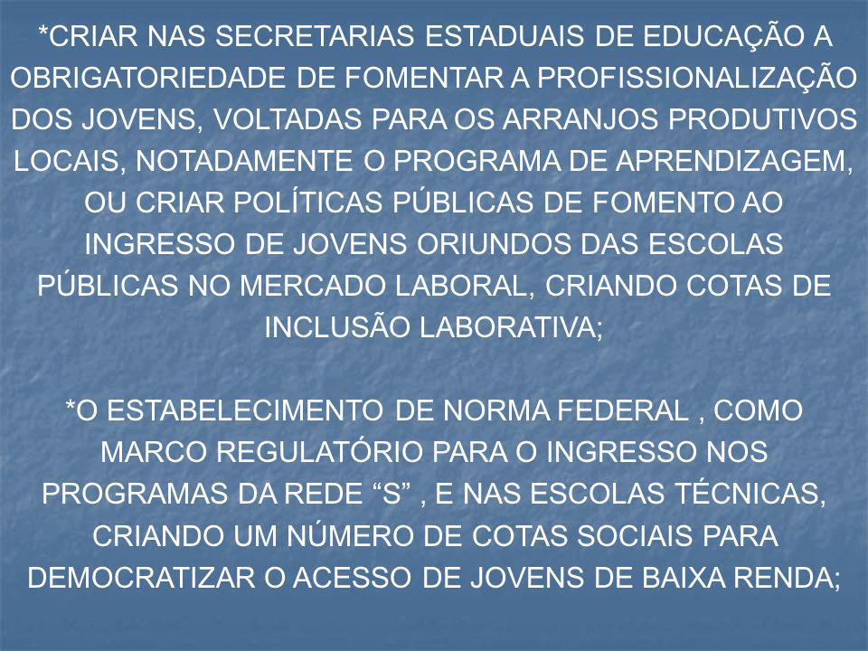 *CRIAR NAS SECRETARIAS ESTADUAIS DE EDUCAÇÃO A OBRIGATORIEDADE DE FOMENTAR A PROFISSIONALIZAÇÃO DOS JOVENS, VOLTADAS PARA OS ARRANJOS PRODUTIVOS LOCAIS, NOTADAMENTE O PROGRAMA DE APRENDIZAGEM, OU CRIAR POLÍTICAS PÚBLICAS DE FOMENTO AO INGRESSO DE JOVENS ORIUNDOS DAS ESCOLAS PÚBLICAS NO MERCADO LABORAL, CRIANDO COTAS DE INCLUSÃO LABORATIVA;