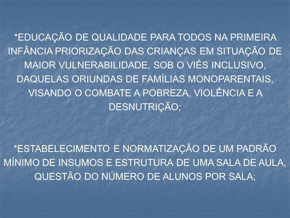 *EDUCAÇÃO DE QUALIDADE PARA TODOS NA PRIMEIRA INFÂNCIA PRIORIZAÇÃO DAS CRIANÇAS EM SITUAÇÃO DE MAIOR VULNERABILIDADE, SOB O VIÉS INCLUSIVO, DAQUELAS ORIUNDAS DE FAMÍLIAS MONOPARENTAIS, VISANDO O COMBATE A POBREZA, VIOLÊNCIA E A DESNUTRIÇÃO;