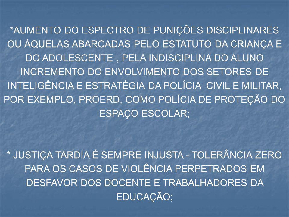 *AUMENTO DO ESPECTRO DE PUNIÇÕES DISCIPLINARES OU ÀQUELAS ABARCADAS PELO ESTATUTO DA CRIANÇA E DO ADOLESCENTE , PELA INDISCIPLINA DO ALUNO INCREMENTO DO ENVOLVIMENTO DOS SETORES DE INTELIGÊNCIA E ESTRATÉGIA DA POLÍCIA CIVIL E MILITAR, POR EXEMPLO, PROERD, COMO POLÍCIA DE PROTEÇÃO DO ESPAÇO ESCOLAR;