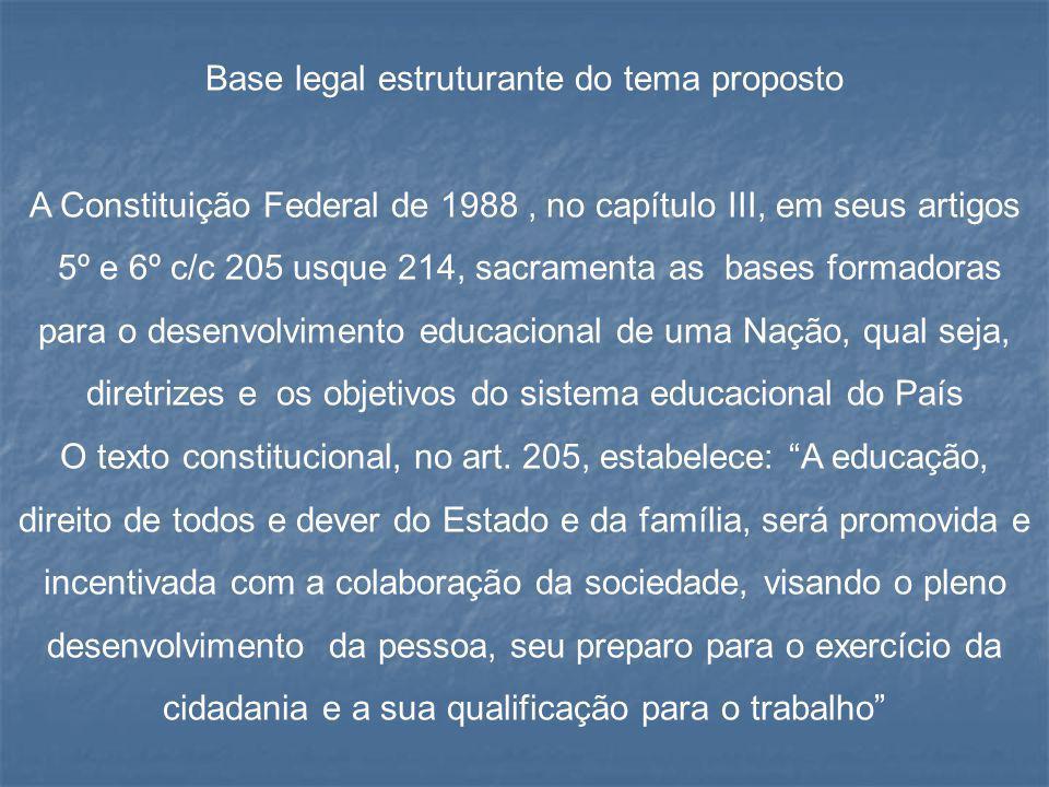 Base legal estruturante do tema proposto