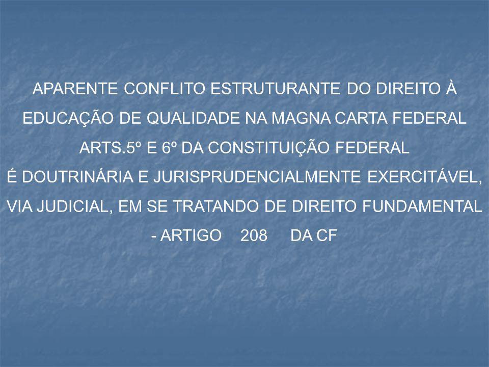 ARTS.5º E 6º DA CONSTITUIÇÃO FEDERAL