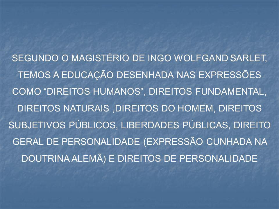 SEGUNDO O MAGISTÉRIO DE INGO WOLFGAND SARLET, TEMOS A EDUCAÇÃO DESENHADA NAS EXPRESSÕES COMO DIREITOS HUMANOS , DIREITOS FUNDAMENTAL, DIREITOS NATURAIS ,DIREITOS DO HOMEM, DIREITOS SUBJETIVOS PÚBLICOS, LIBERDADES PÚBLICAS, DIREITO GERAL DE PERSONALIDADE (EXPRESSÃO CUNHADA NA DOUTRINA ALEMÃ) E DIREITOS DE PERSONALIDADE
