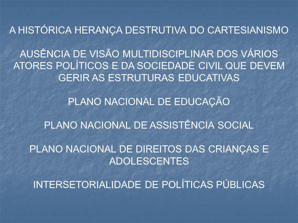 A HISTÓRICA HERANÇA DESTRUTIVA DO CARTESIANISMO