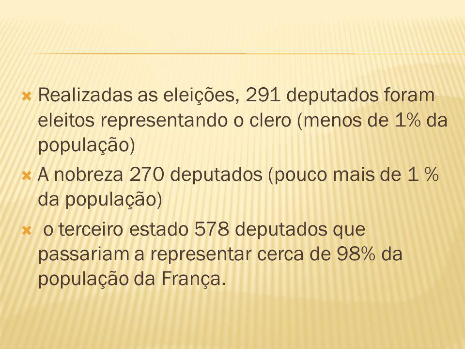 Realizadas as eleições, 291 deputados foram eleitos representando o clero (menos de 1% da população)