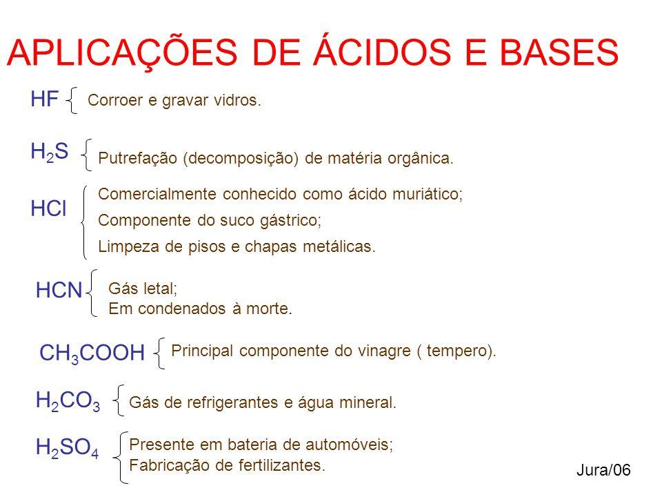 APLICAÇÕES DE ÁCIDOS E BASES