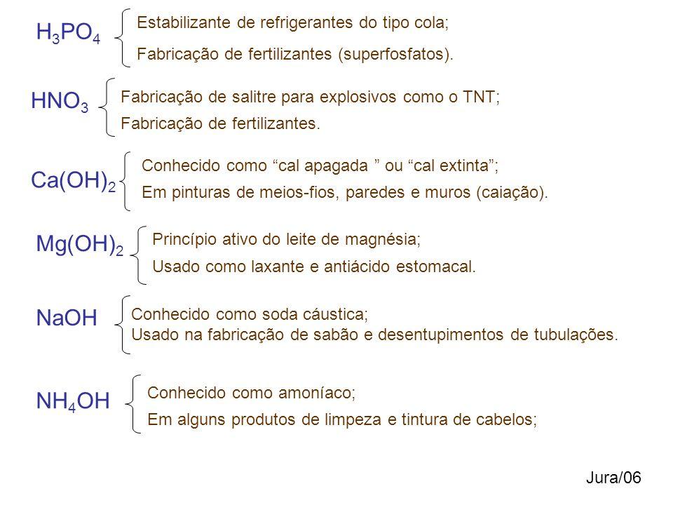 H3PO4 HNO3 Ca(OH)2 Mg(OH)2 NaOH NH4OH