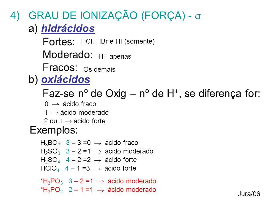 4) GRAU DE IONIZAÇÃO (FORÇA) - α a) hidrácidos