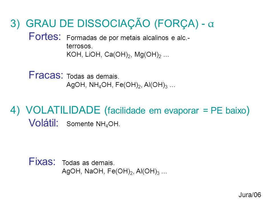 3) GRAU DE DISSOCIAÇÃO (FORÇA) - α Fortes: