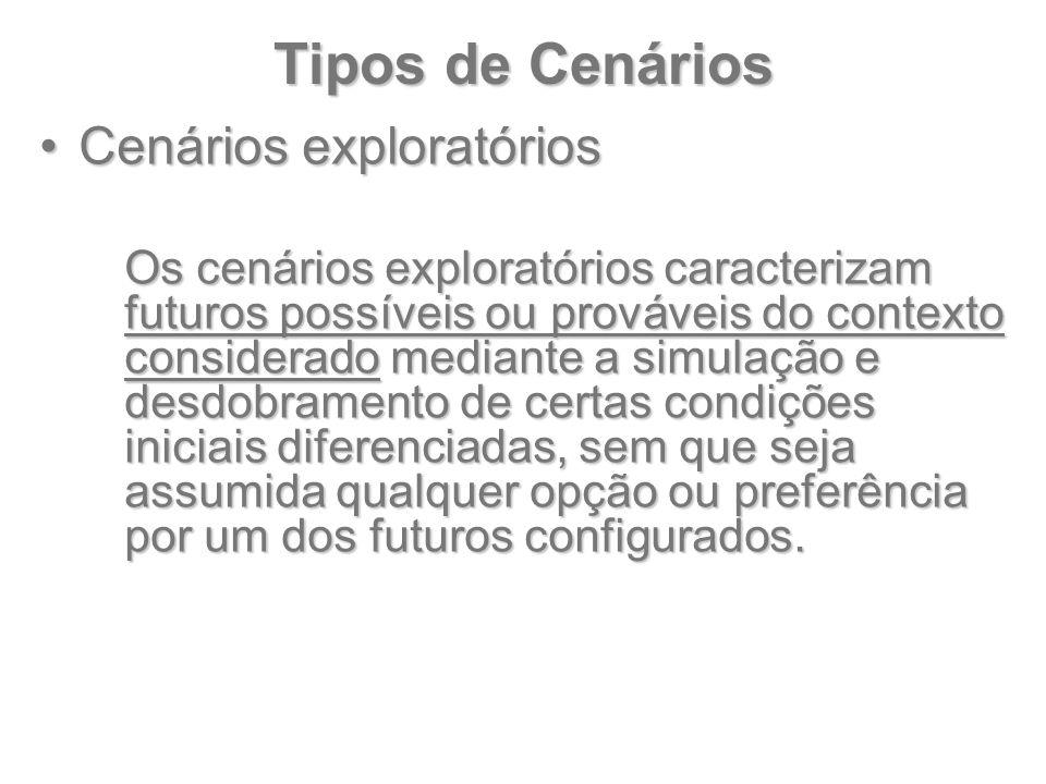 Tipos de Cenários Cenários exploratórios