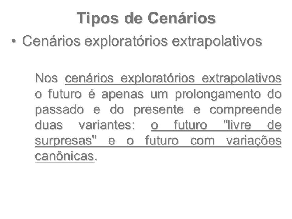Tipos de Cenários Cenários exploratórios extrapolativos