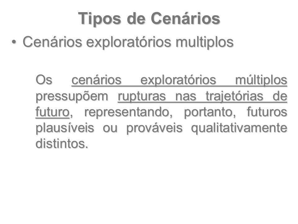 Tipos de Cenários Cenários exploratórios multiplos