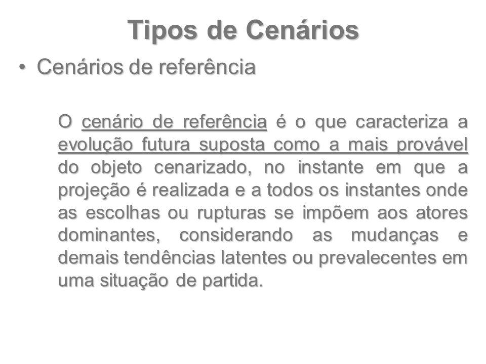 Tipos de Cenários Cenários de referência