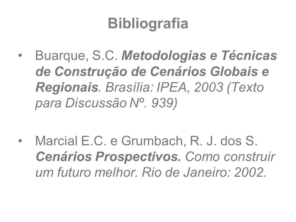 Bibliografia Buarque, S.C. Metodologias e Técnicas de Construção de Cenários Globais e Regionais. Brasília: IPEA, 2003 (Texto para Discussão Nº. 939)