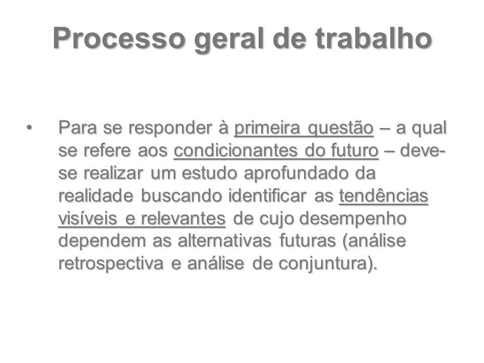 Processo geral de trabalho