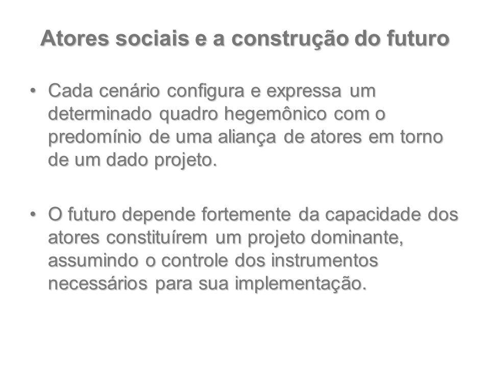Atores sociais e a construção do futuro