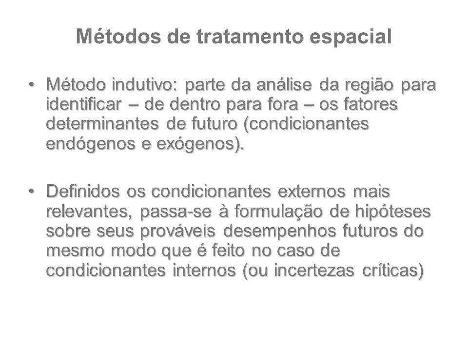 Métodos de tratamento espacial