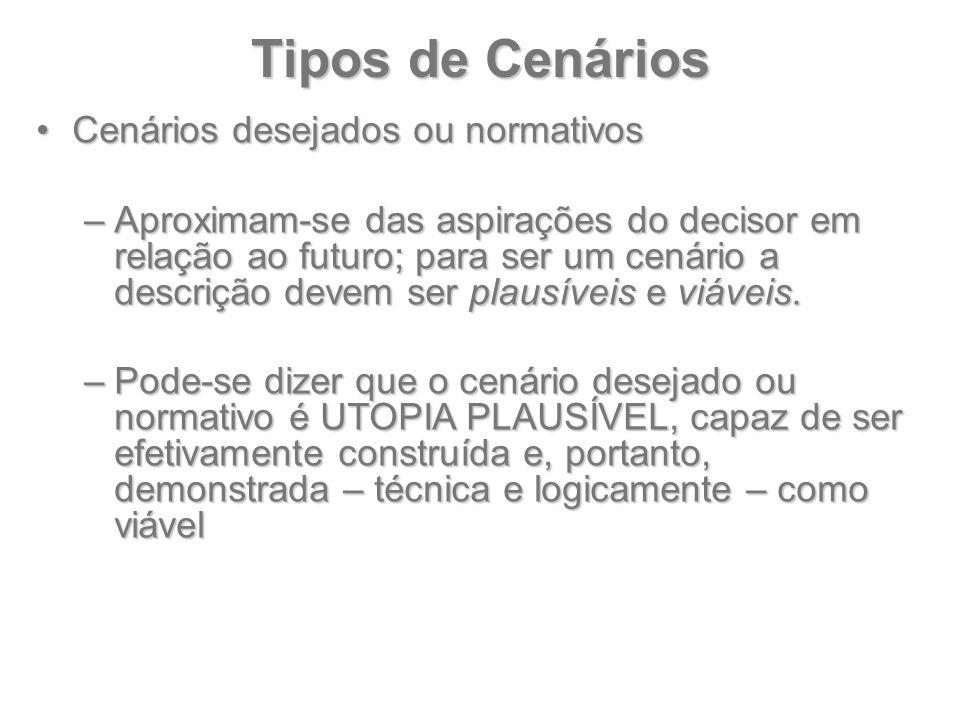 Tipos de Cenários Cenários desejados ou normativos
