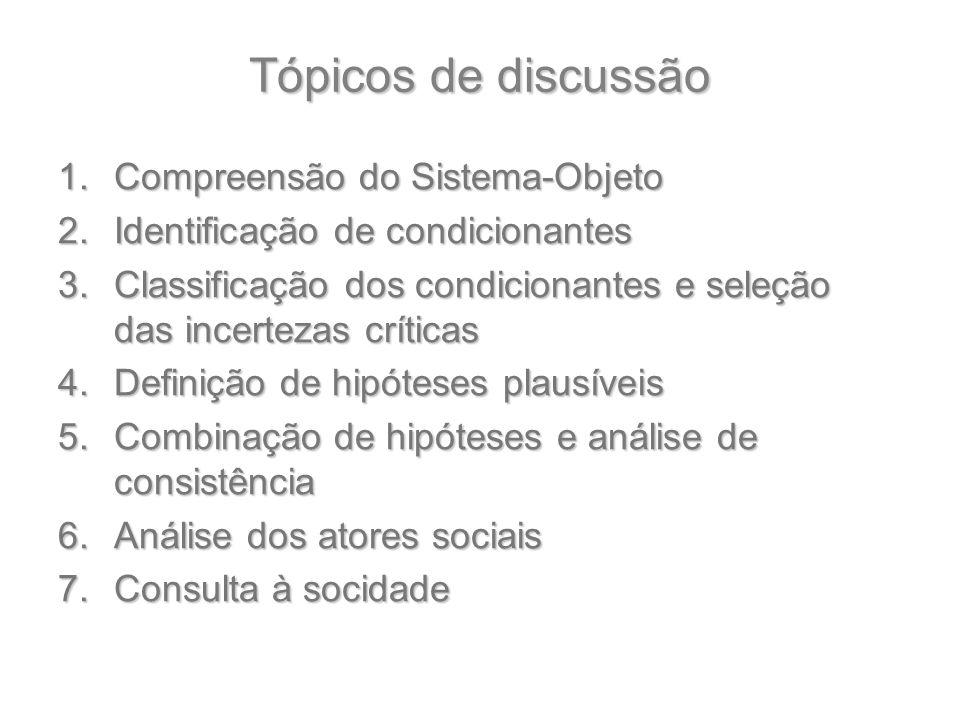 Tópicos de discussão Compreensão do Sistema-Objeto