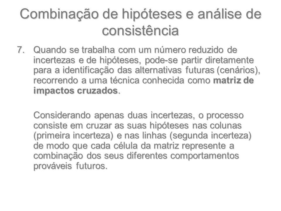Combinação de hipóteses e análise de consistência