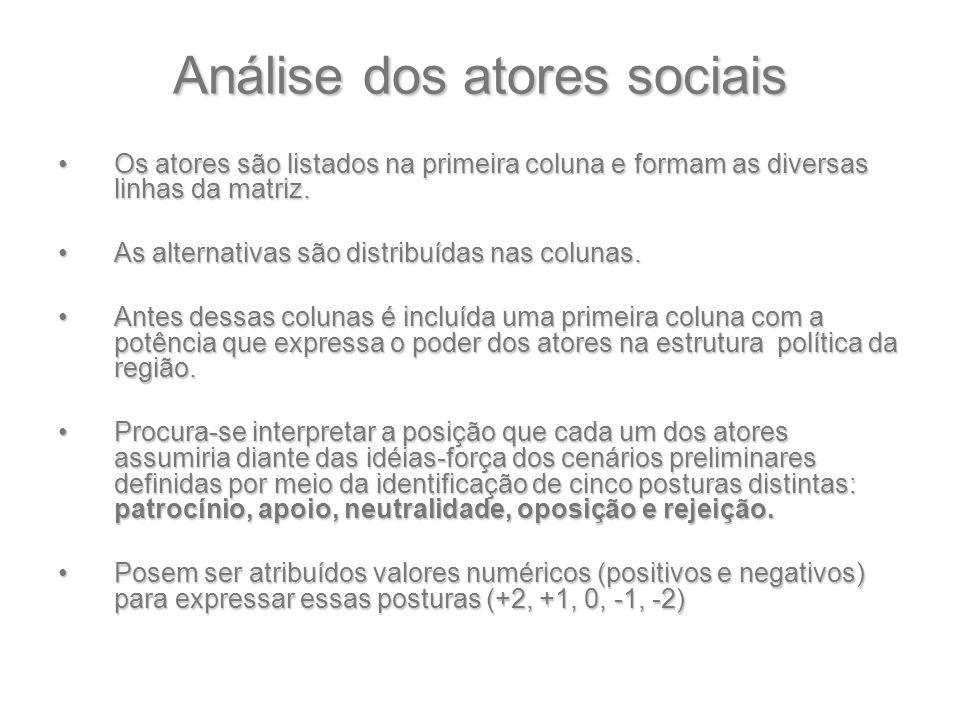 Análise dos atores sociais