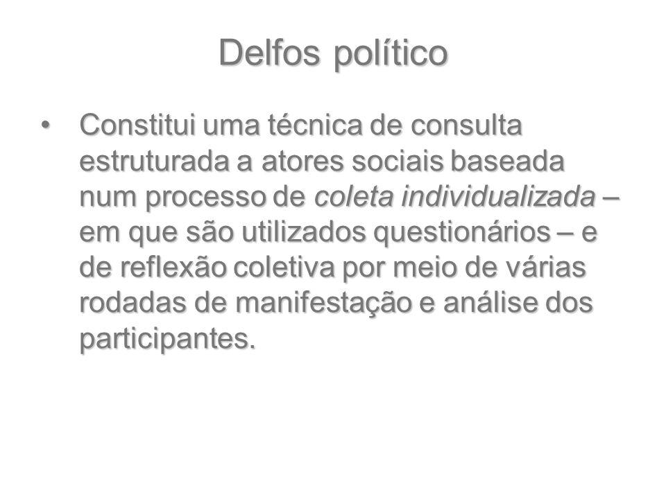 Delfos político
