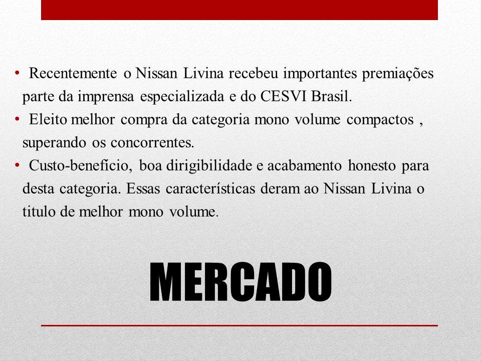 MERCADO Recentemente o Nissan Livina recebeu importantes premiações
