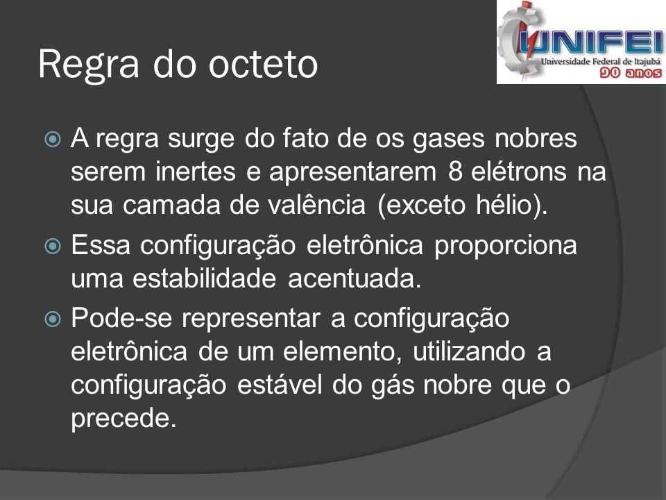 Regra do octeto A regra surge do fato de os gases nobres serem inertes e apresentarem 8 elétrons na sua camada de valência (exceto hélio).
