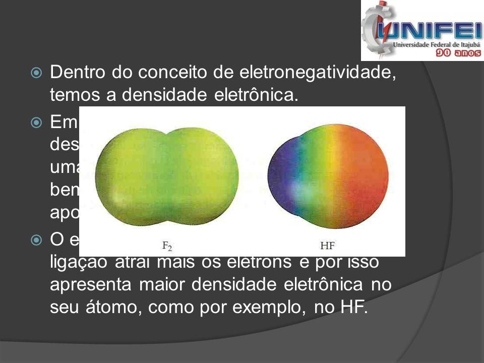 Dentro do conceito de eletronegatividade, temos a densidade eletrônica.