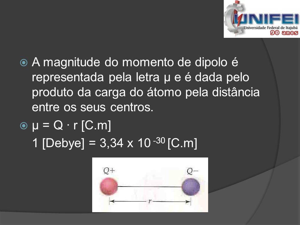 A magnitude do momento de dipolo é representada pela letra µ e é dada pelo produto da carga do átomo pela distância entre os seus centros.