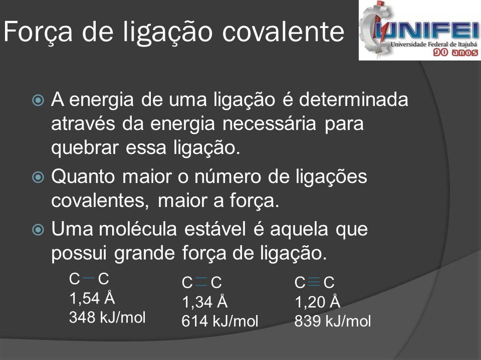 Força de ligação covalente