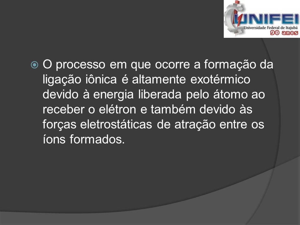 O processo em que ocorre a formação da ligação iônica é altamente exotérmico devido à energia liberada pelo átomo ao receber o elétron e também devido às forças eletrostáticas de atração entre os íons formados.