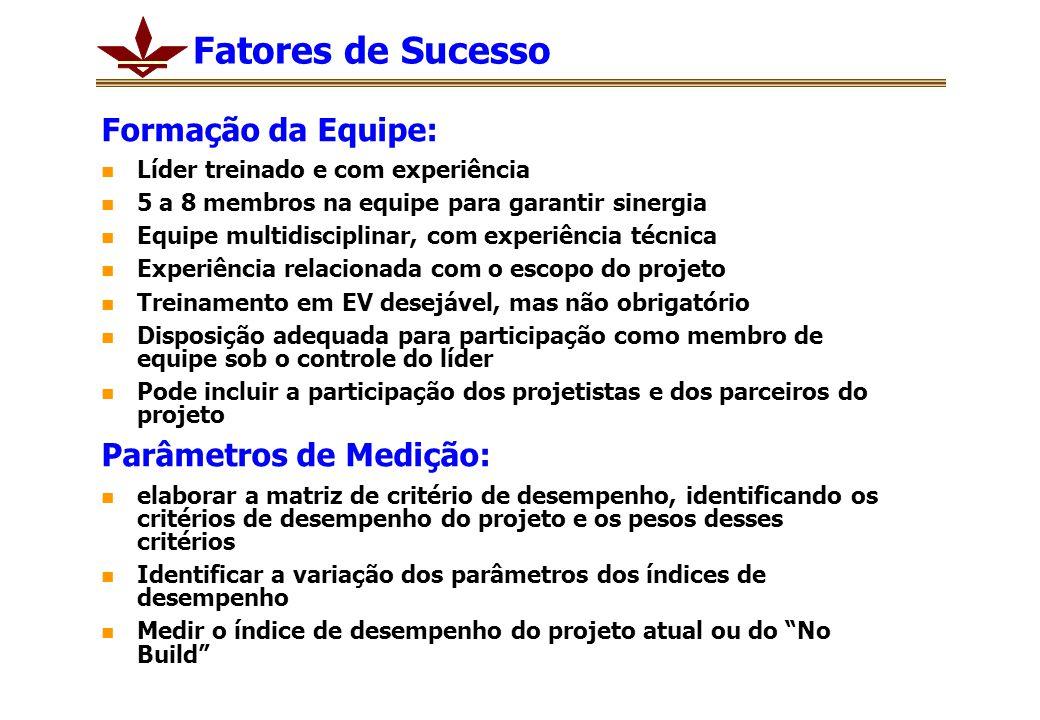 Fatores de Sucesso Formação da Equipe: Parâmetros de Medição: