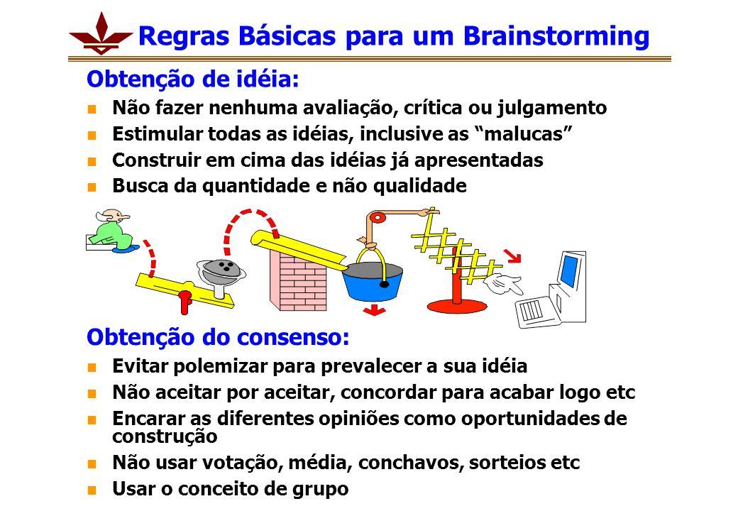 Regras Básicas para um Brainstorming