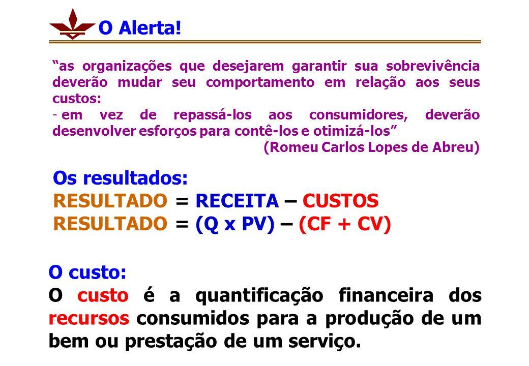 RESULTADO = RECEITA – CUSTOS RESULTADO = (Q x PV) – (CF + CV)