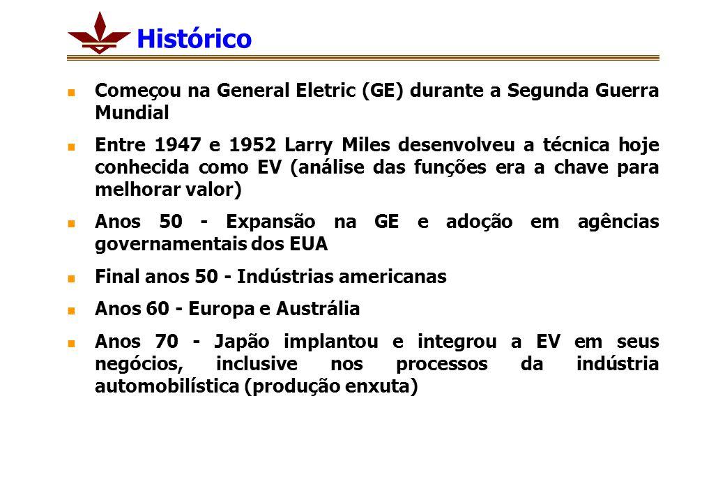 Histórico Começou na General Eletric (GE) durante a Segunda Guerra Mundial.