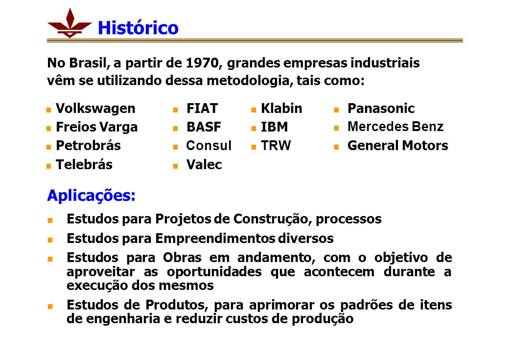 Histórico Aplicações: