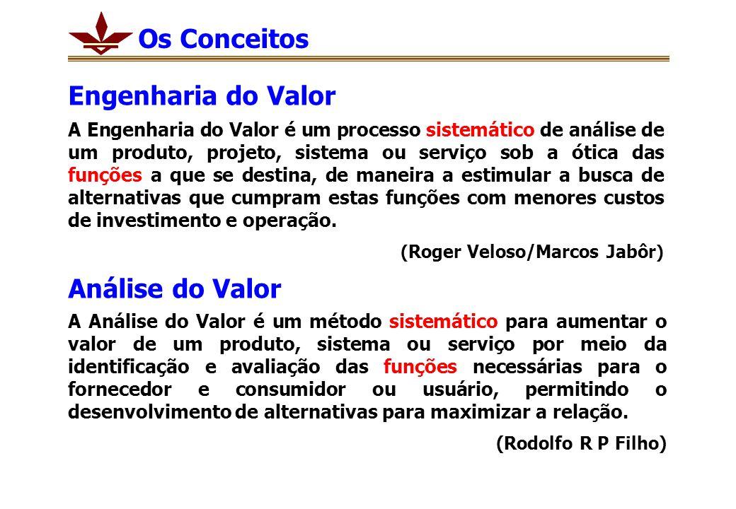 Os Conceitos Engenharia do Valor Análise do Valor